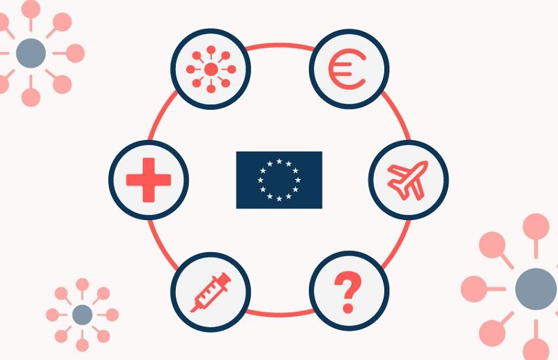 Conselho Extraordinário Europeu - adoção de medidas destinadas a limitar a propagação da Covid19
